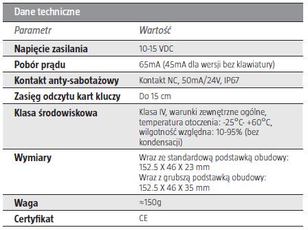 ROGER PRT12EM-BK-G - ZEWNĘTRZNY CZYTNIK ZBLIŻENIOWY EM 125 KHZ- L188- tab1