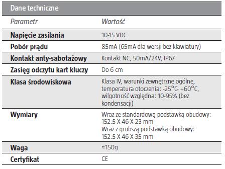 ROGER PRT12MF-BK-G - ZEWNĘTRZNY CZYTNIK ZBLIŻENIOWY KART STANDARDU ISO 14443A I MIFARE- L172- tab1