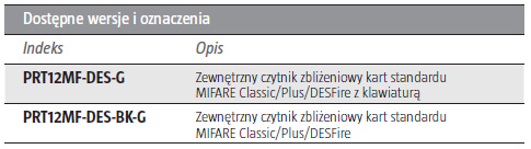 ROGER PRT12MF-DES-BK-G - ZEWNĘTRZNY CZYTNIK ZBLIŻENIOWY KART STANDARDU MIFARE CLASSIC_PLUS_DESFIRE- L178- tab1
