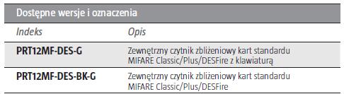 ROGER PRT12MF-DES-G - ZEWNĘTRZNY CZYTNIK ZBLIŻENIOWY KART STANDARDU MIFARE CLASSIC_PLUS_DESFIRE, KLAWIATURA- L175- tab1