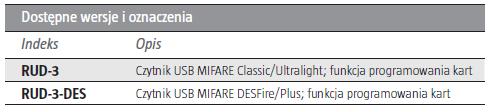 ROGER Czytnik programator USB MIFARE RUD-3-DES