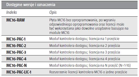 MC16-PAC-3