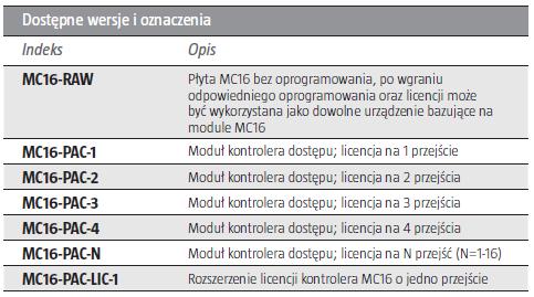 MC16-PAC-4