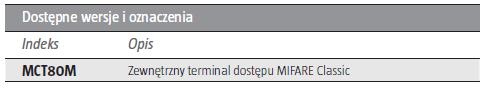 ROGER Terminal dostępu MCT80M