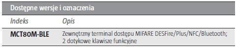 ROGER Terminal dostępu MCT80M-BLE