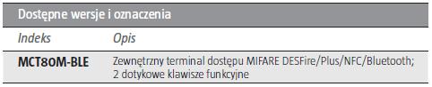 ROGER Czytnik zbliżeniowy MIFARE MCT86M-IO-CH-HR