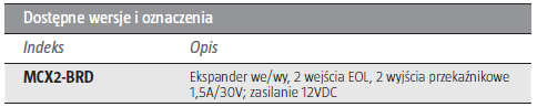 ROGER Ekspander we/wy MCX2-BRD