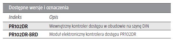 ROGER Kontroler dostępu PR102DR-BRD